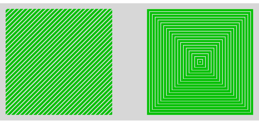 Muster der Außenhülle